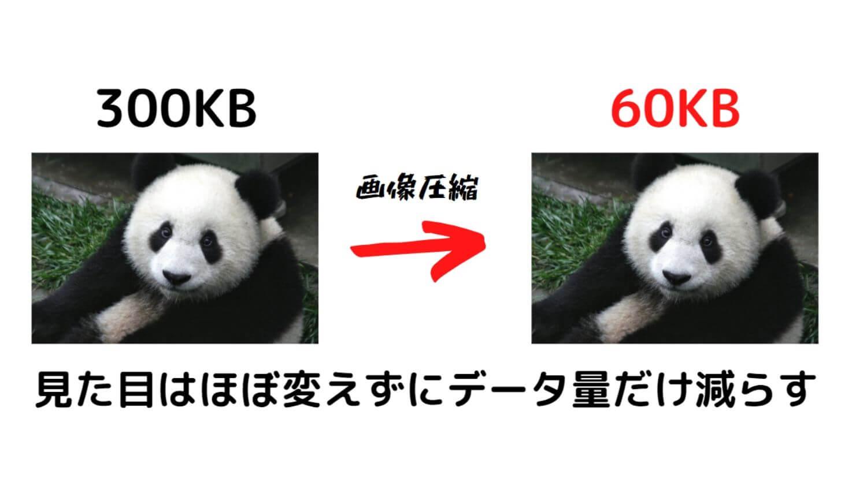 画像圧縮をする前とした後を比較したイメージ図